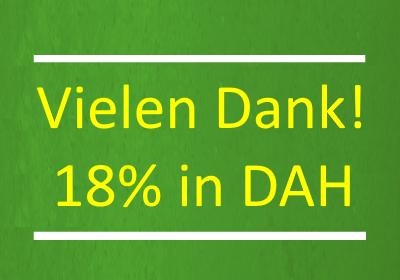Danke für 18,7 % im Landkreis!