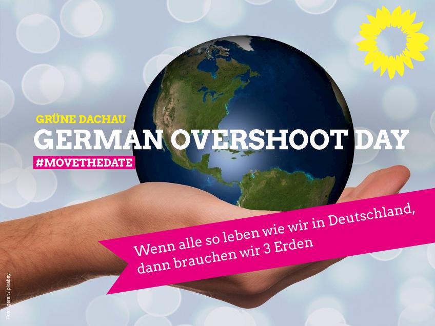 German Overshoot Day